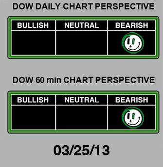 Free Stock Picks free stock charts, Day Trading Stock Picks
